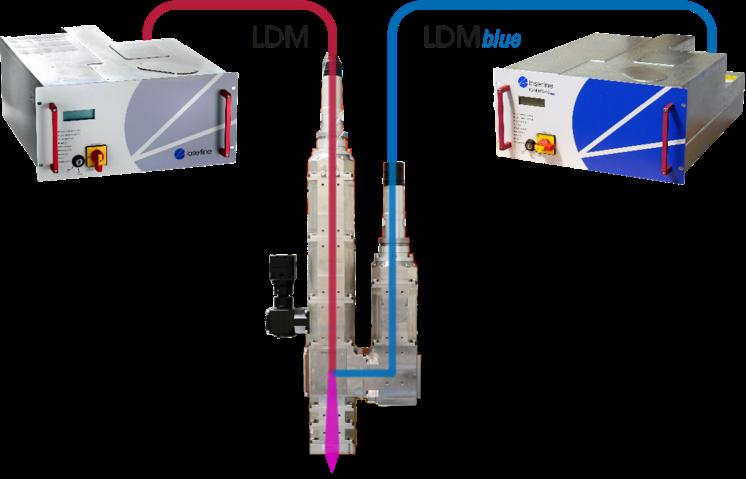 Diode laser LDM blue and LDM NIR with hybrid optics